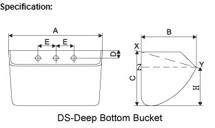 deep/shallow bottom bucket